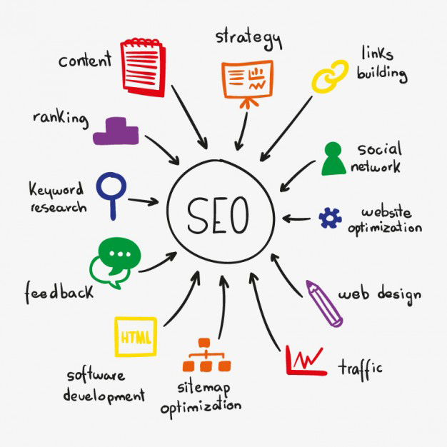 SEO specialists in India